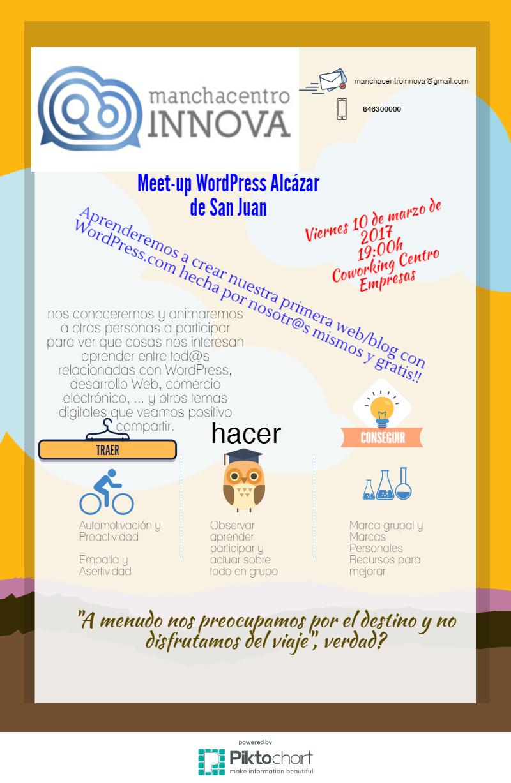 meetup_wordpres_alcazar_de_san_juan_marzo17